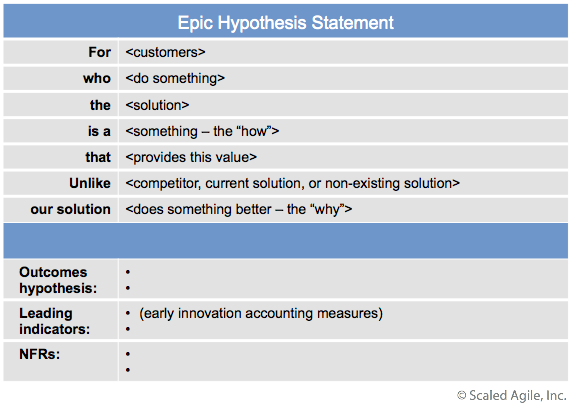 F3-Epic-Hypothesis-Statement